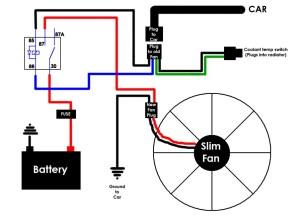 ladsm  View topic  Slim fan wiring diagram
