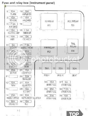 Ford au falcon fuse diagram