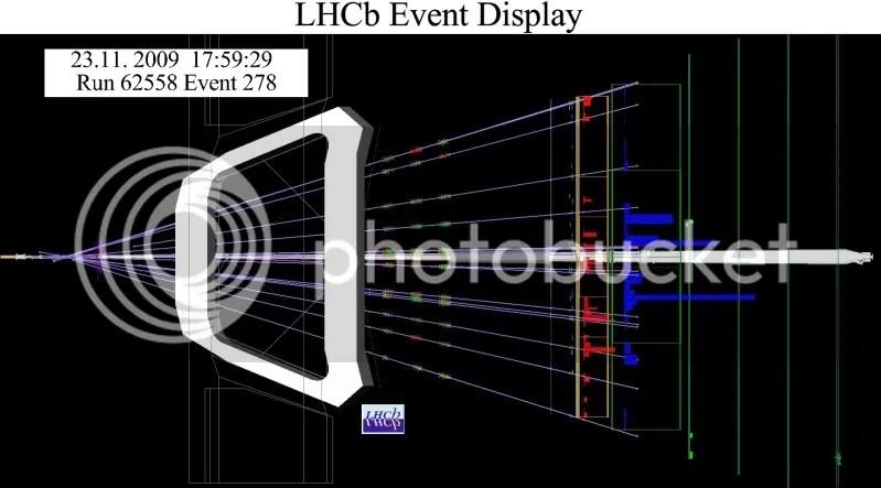 LHC first collision [LHCb]