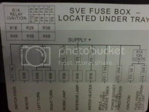 Ford Transit Forum • View topic  MK 7) Fuse Details Fuse