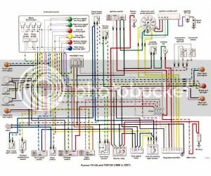 electricwiringdiagramscootergilerarunnerfx125jpg