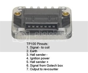 Pin layout: MP9 Throttle Position Sensor (TPS)  The Volkswagen Club of South Africa
