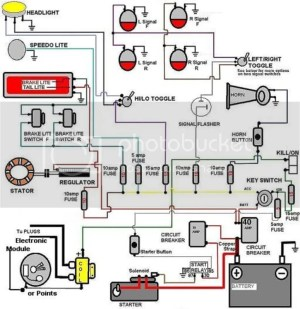 need wiring diagram  The Sportster and Buell Motorcycle