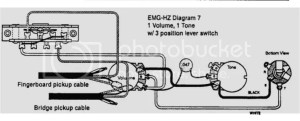 Emghz 7 String Pickup Wiring  Electronics Chat