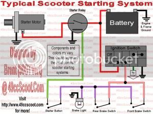 pagsta mini chopper wiring problem?? | 49ccScoot