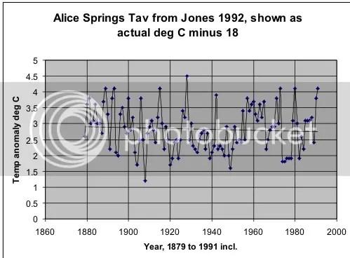 Alice Jones