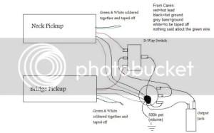 Carvin M22 Pickups Wiring Diagram : 33 Wiring Diagram Images  Wiring Diagrams   Honlapkeszitesco