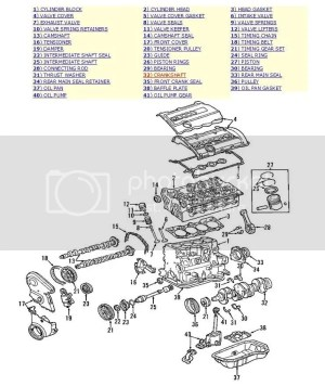 18T Engine Diagram