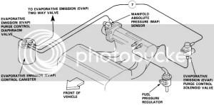 jdm d15b vtec vacuum diagram?  Dseries