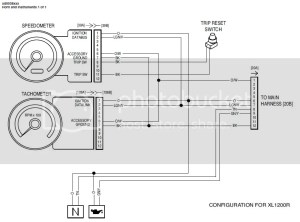 Help with Tachometer Install  Harley Davidson Forums
