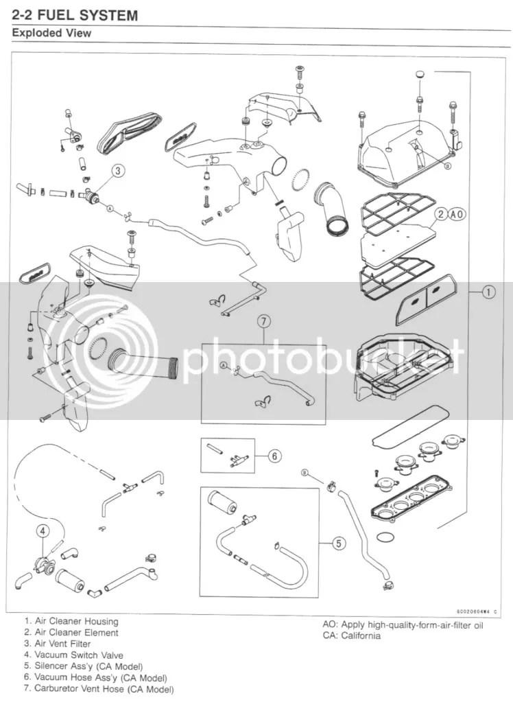Diagram Kawasaki Klr650 Engine Diagram Diagram Schematic Circuit