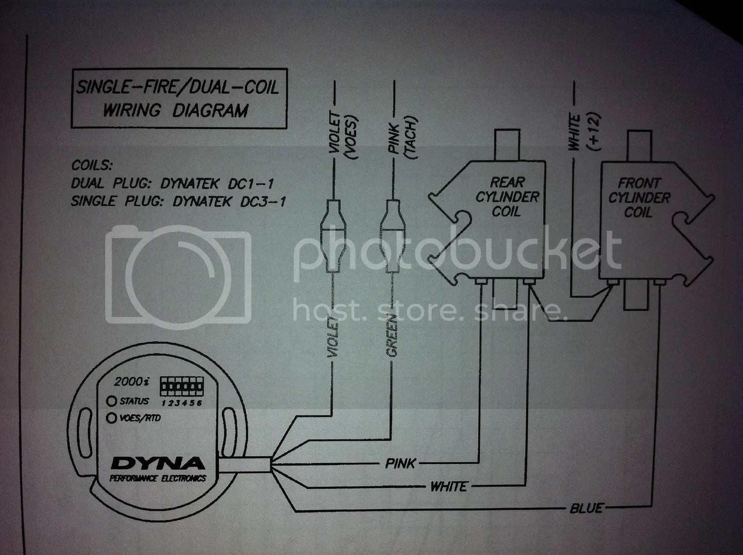 Harley Diagram Voeswiring - Trusted Wiring Diagrams