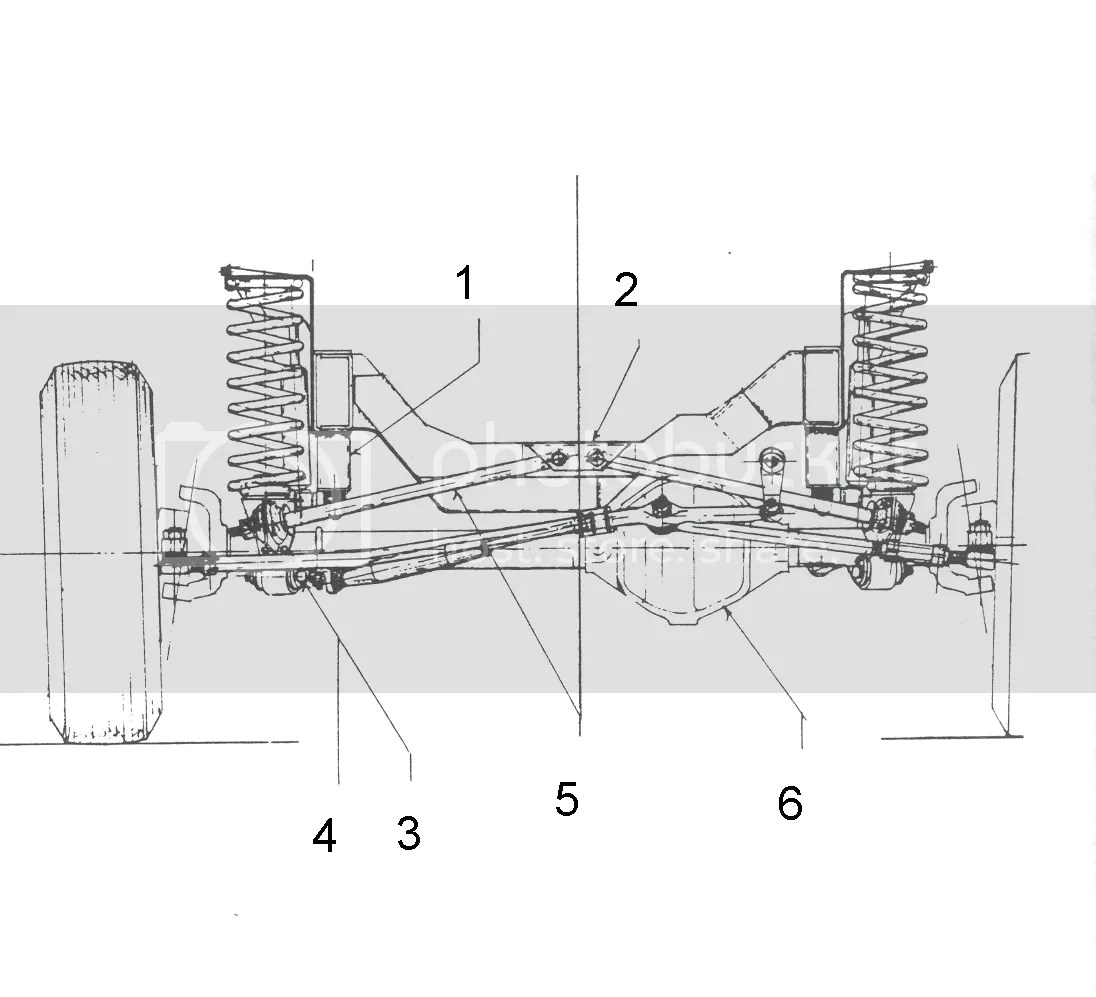 Van Front Suspension Thoughts