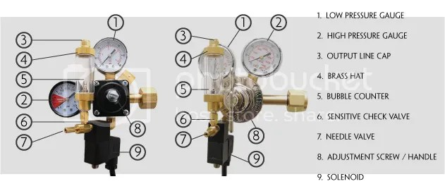 aquarium co2 components reviewwalls co rh reviewwalls co Regulator Assembly Diagram co2 gas regulator diagram
