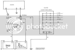 1988 Winnebago Motorhome Wiring Diagram   Wiring Diagram And Schematics
