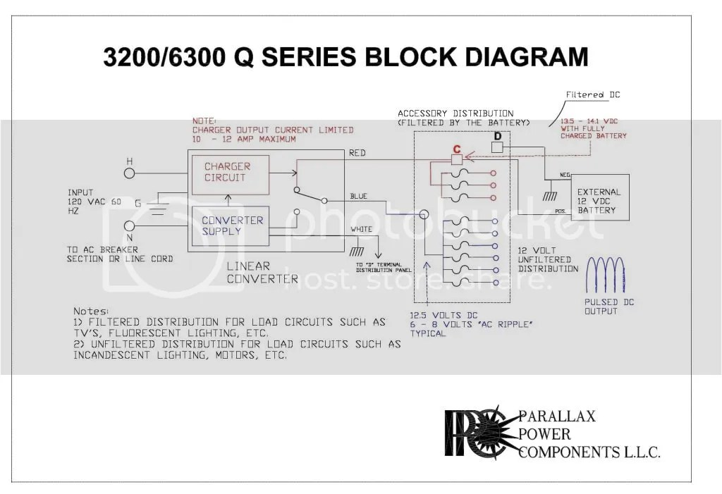 Parrallax MagneTek 6300 Data_zpsg9o1zn4s magnetek power converter 6345 wiring diagram electrical wiring