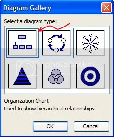 15-instant-org-charts