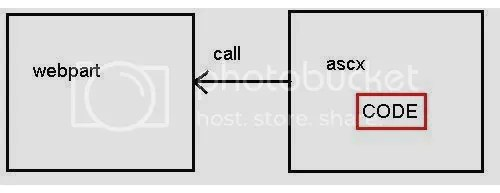 webpart_usercontrol
