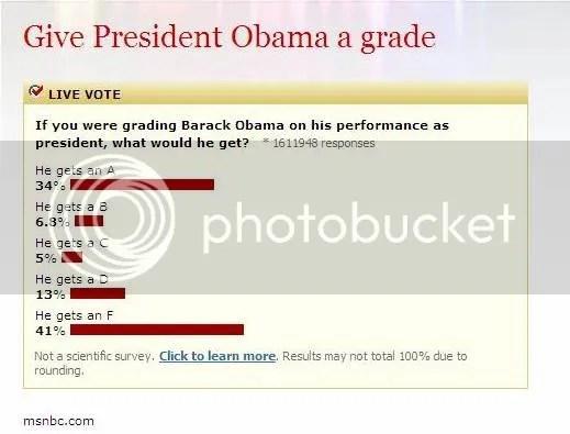 Update:  MSNBC Poll, 4/4/09