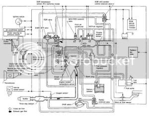 s13 ka24de vacuum lines help!!!!!!!  TennSpeed