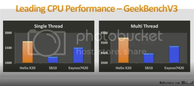 photo Its-a-Benchmark-bonanza-for-current-and-future-chipsets.jpg_zps5yylrjth.png
