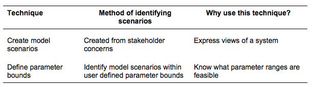 existing-views-table1