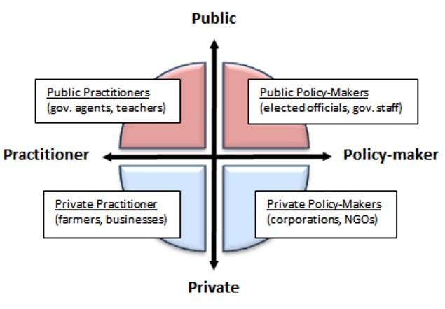 gieseke_governance-compass
