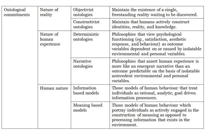 epistemological underpinnings