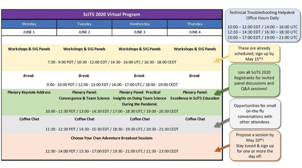 glauber_science-of-team-science_2020_program