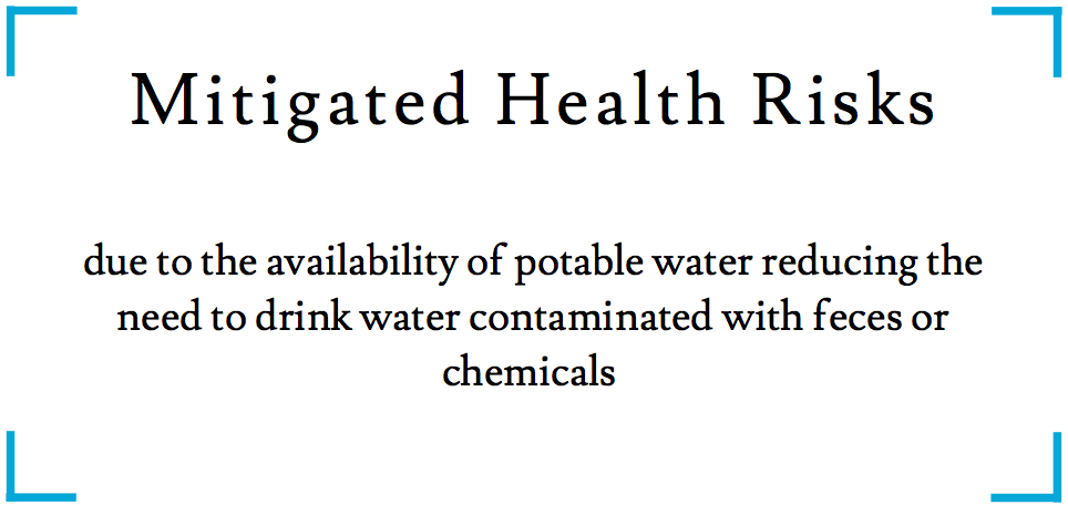 Mitigated health risks_1