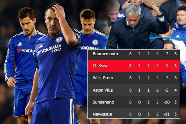 Image result for Chelsea and Mourinho last season's failure