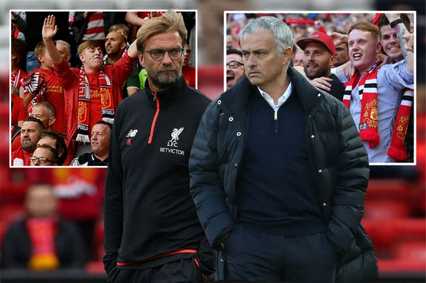 Image result for Klopp delivers warning to Liverpool over Manchester United and Mourinho