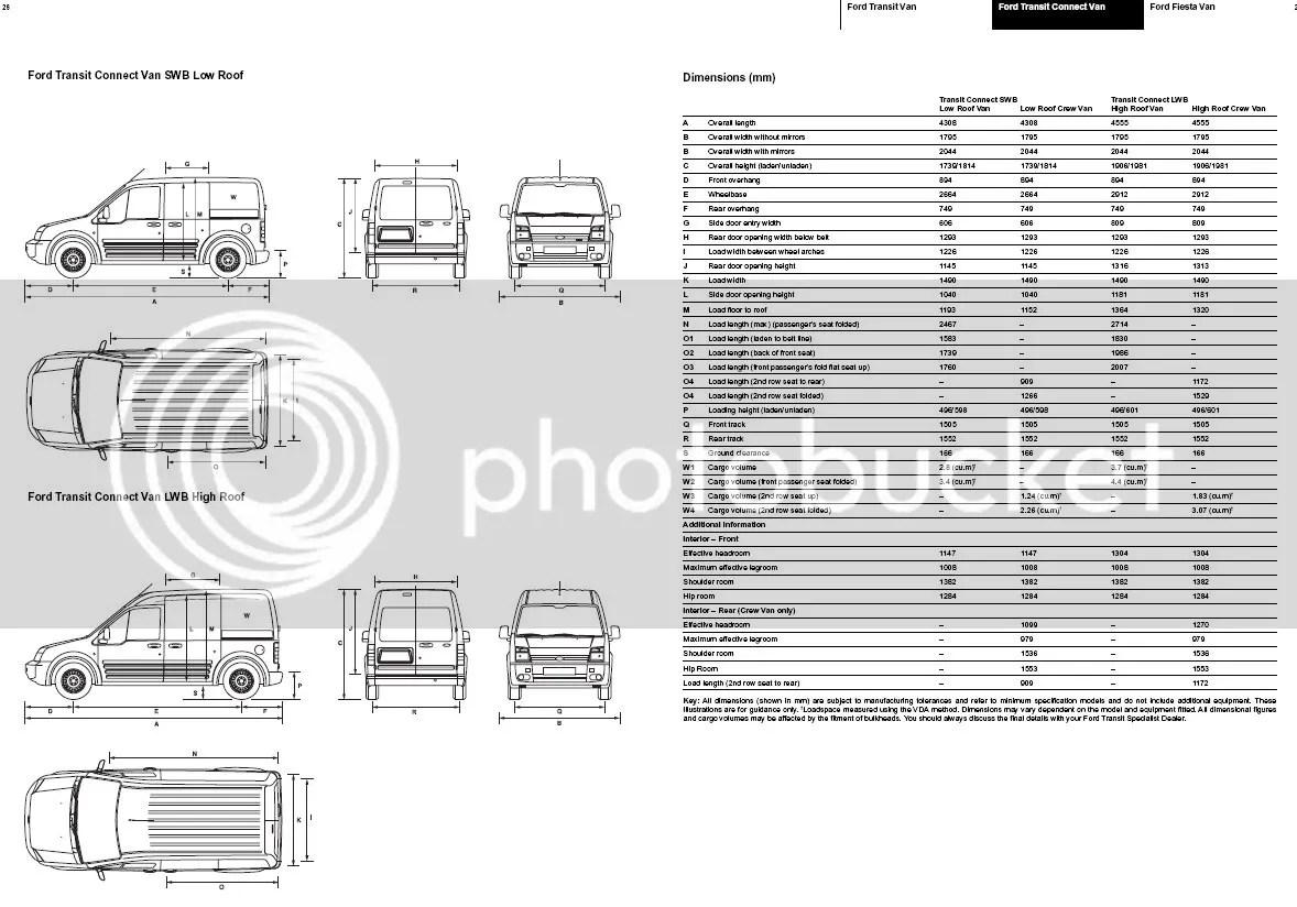 Medidas Interiores De Las Furgos Y 4x4