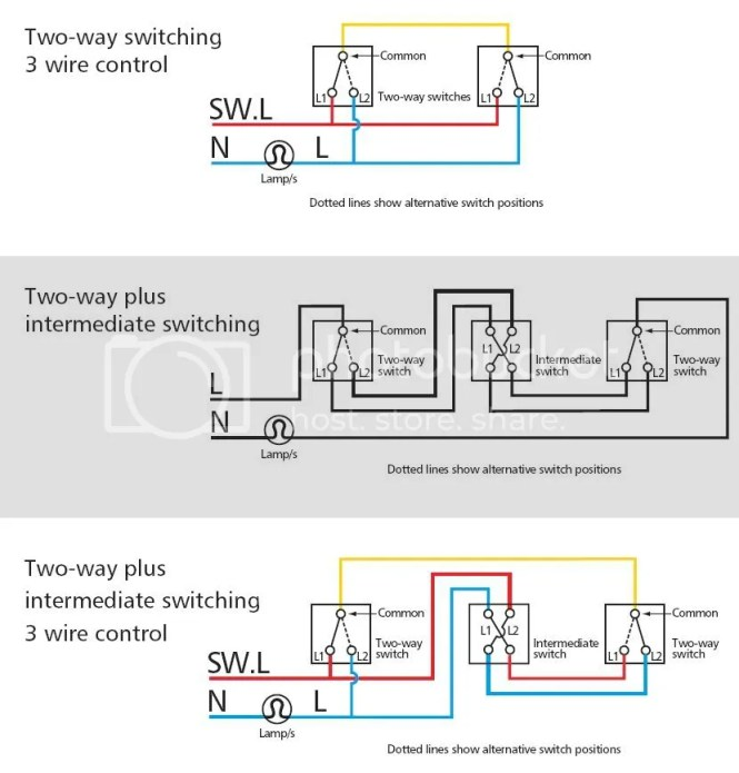 Honeywell Thermostat Th6220d1028 Wiring Diagram : Honeywell thermostat th d wiring diagram