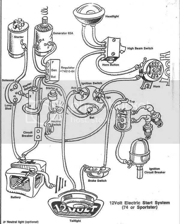 1994 Harley Road King Headlight Wiring Diagram Harley Davidson