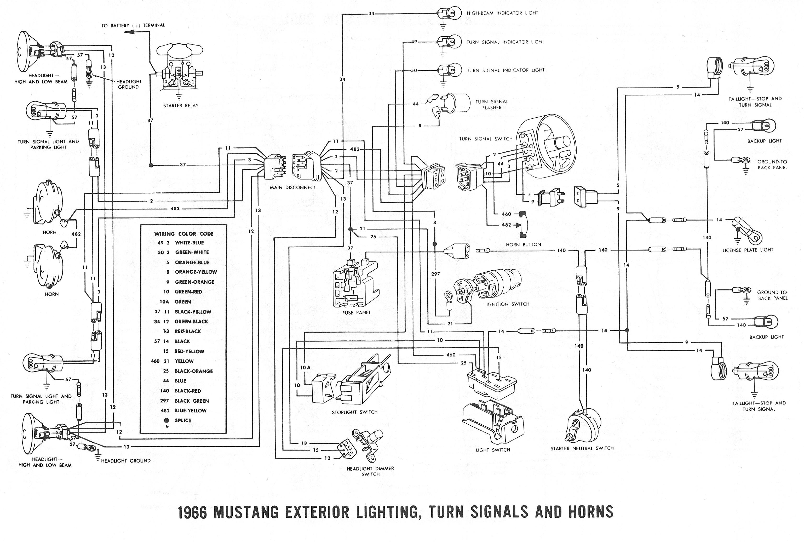 wiring diagram for 1966 ford mustang wiring diagram perfomance  66 mustang turn signal wiring diagram #9