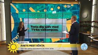 Årets mest sökta: Marcus Oscarsson och TV4:s valkompass i toppen - Nyhetsmorgon (TV4)