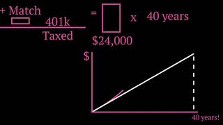 Can you become a MILLIONAIRE working as an Engineer?