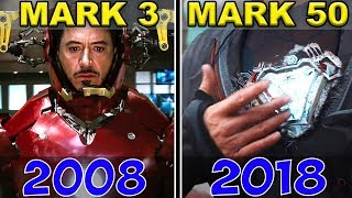 ALL IRON MAN SUIT TRANSFORMATIONS