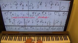 How To Play If These Walls Could Speak On The Piano - By Ear Lesson