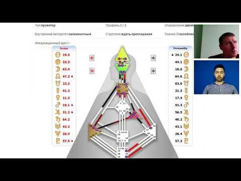 дизайн человека рассчитать карту бесплатно с расшифровкой 5