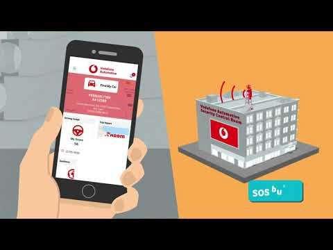 Vodafone Automotive Protect & Connect S5