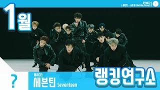 [랭킹연구소] 2019년 1월 보이그룹 순위 (남자아이돌 브랜드)   K-POP IDOL Boy Group Chart (January Brand)