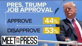Support For Impeachment Grows Among Democrats   Meet The Press   NBC News