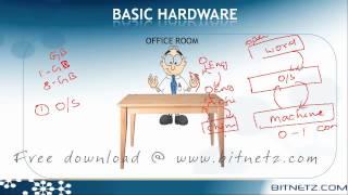 Basic Hardware Introduction Part 1(Tamil)