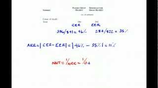 How To Calculate The Number Needed To Treat