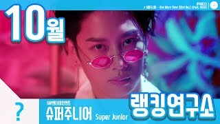 [랭킹연구소] 2018년 10월 보이그룹 순위 (남자아이돌 브랜드)   K-POP IDOL Boy Group Chart (October Brand)
