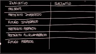 VERBO SUM II.