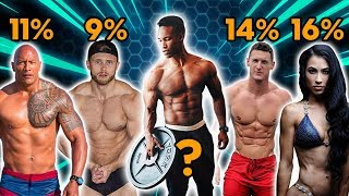REAL BODY FAT PERCENTAGE EXAMPLES (MattDoesFitness, The Rock, Kinobody, Stephanie Buttermore etc)