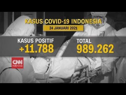 Update Covid 24 Januari: Bertambah 11.788 Kasus, Positif Covid-19 Jadi 989.262 Orang
